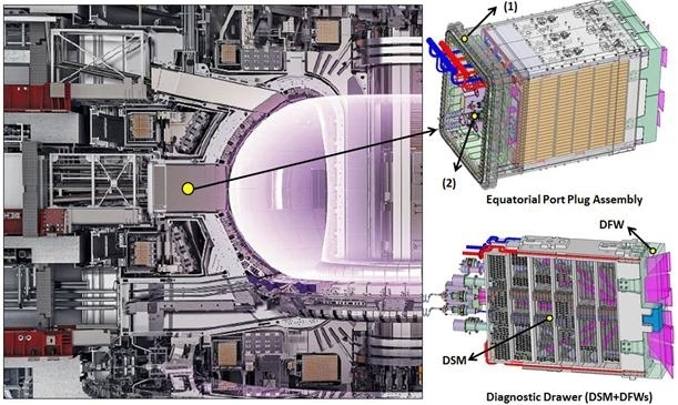 A Korean company wins ITER diagnostics first protection wall contract 썸네일 사진